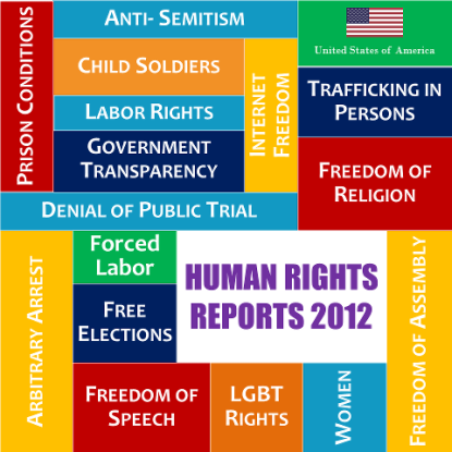 http://worldmeets.us/images/2012-us-human-rights-report_graphic.png