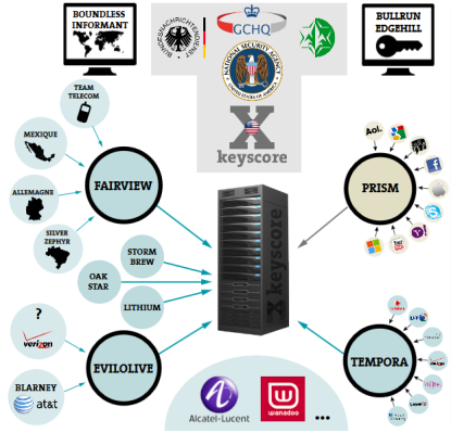 http://worldmeets.us/images/boundless-informant-nsa_graphic.png